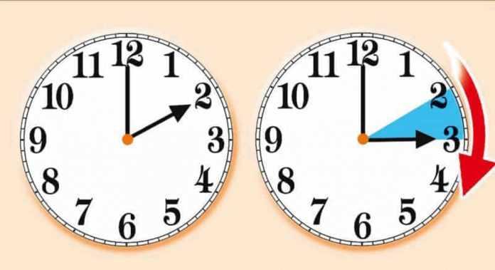 A do të ndryshojë ora këtë vit?
