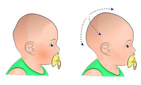 KUJDES: Nëse foshnja juaj i ka këto shenja, dërgojeni tek mjeku urgjentisht