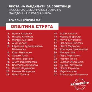 Kjo është lista e plotë e kandidatëve për këshilltarë të LSDM-së për komunën e Strugës (emrat)