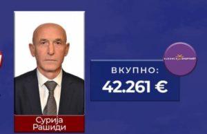 BDI-Strugë: SURIJA RASHIDI, 6 vite si deputet ka marrë mbi 200.000 euro paga dhe shpenzime rruge!